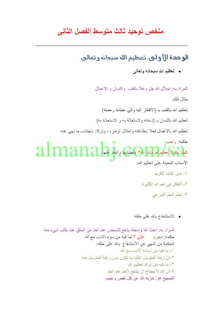 ملخص كتاب التوحيد للعام 1436هـ الصف الثالث المتوسط التوحيد الفصل الثاني المناهج السعودية