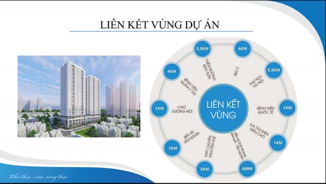 Liên kết vùng thuận lợi của dự án ICID Complex Hà Đông