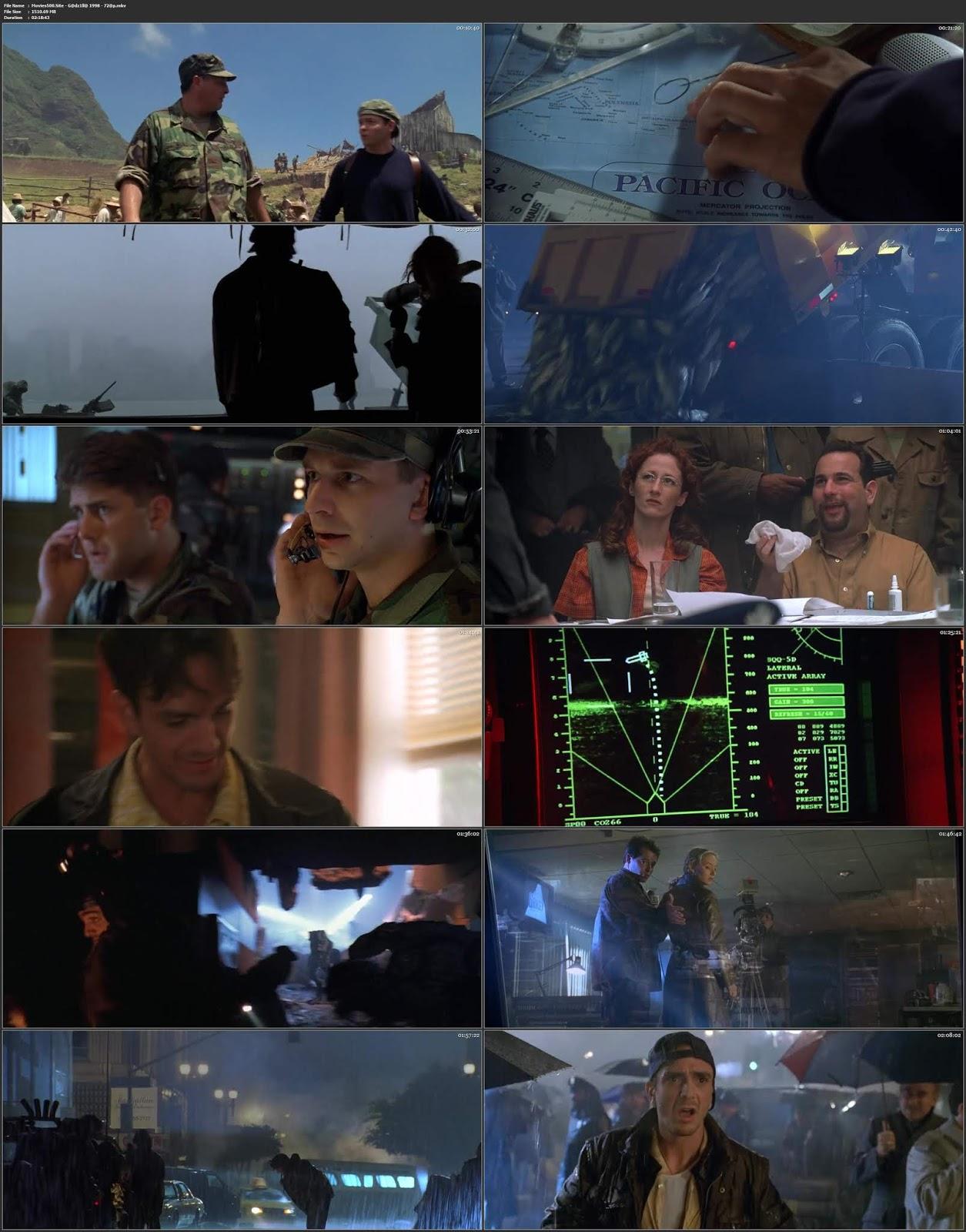 Godzilla 1998 Dual Audio Hindi ENG BluRay 720p
