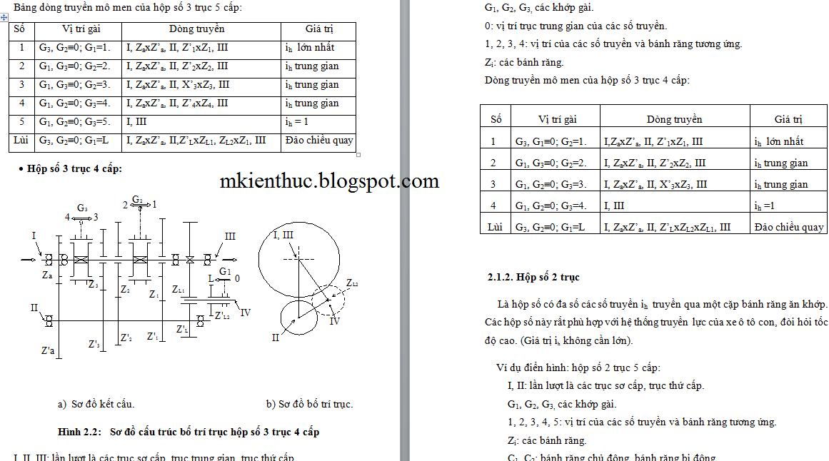 Đồ án tính toán thiết kế hộp số cơ khí trên xe tải