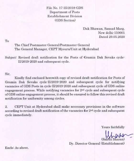 Notification for the post of GDS (Gramin Dak Sevak) in Post Offices