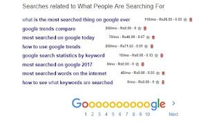Seo Google Sugges