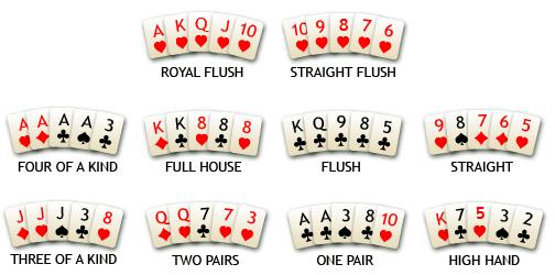 Jenis-Pembagian-Kartu-Poker