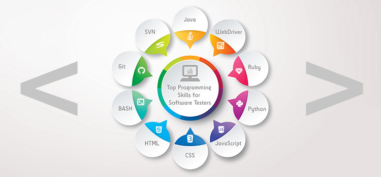 Programming skills for top jobs