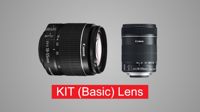 Types of Lenses for DSLR Camera » Shoot My Camera