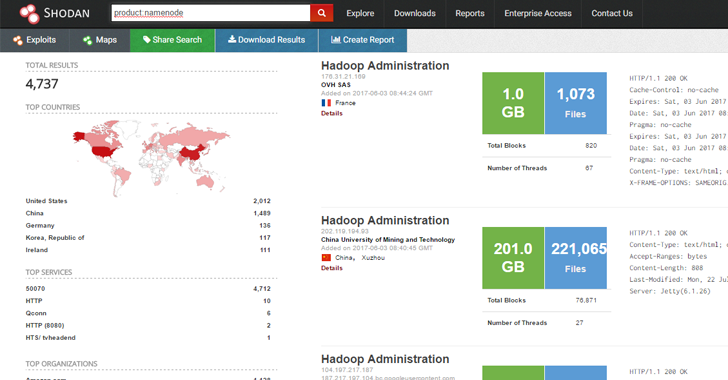 hadoop-big-data-hacking