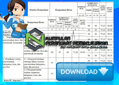 Download Aplikasi Hitung KKM SD Kelas 1 2 3 4 5 6