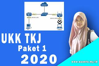Soal UKK Teknik Komputer dan Jaringan Paket 1 K13 Terbaru 2020