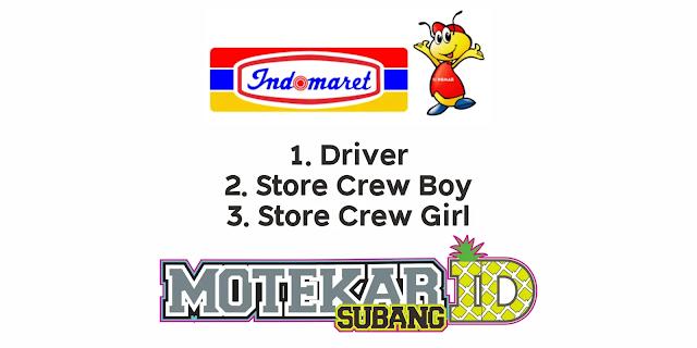 Info Lowongan Kerja Indomaret Jakarta 1 – Maret 2021 - Motekar Subang