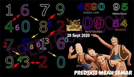 Prediksi Pak Tuntung Macau Senin 18 September 2020