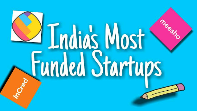 India's Most Funded Startup