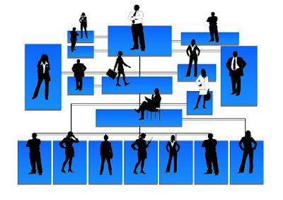 Contoh Proposal Penelitian Analisis Implementasi kebijakan dan Perubahan Organisasi Pegawai