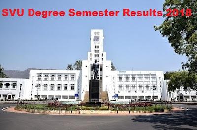 SVU Degree Semester Results 2018, Manabadi SVU Results 2018