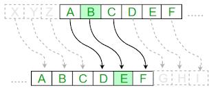 Tutorial Algoritma Caesar cipher (Sandi Caesar) Javascript