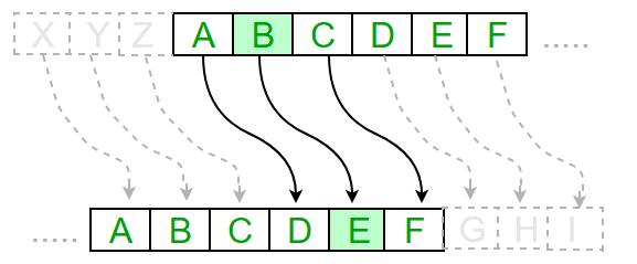 √ Tutorial Algoritma Caesar cipher (Sandi Caesar) Javascript