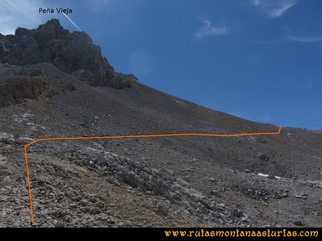 Ruta Vegas del Toro, Canal del Vidrio, Peña Vieja, Urriellu: En las inmediaciones de Peña Vieja