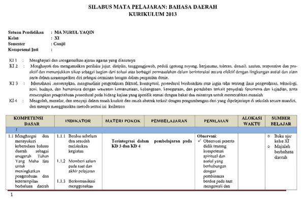 Silabus Bahasa Jawa Kelas 11 Kurikulum 2013 SMA-MA-SMK-MAK