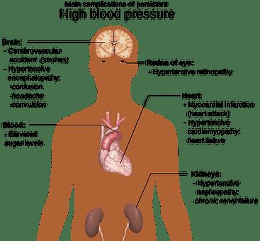 Causes Diabetes - 12 Early Symptoms of Diabetes.