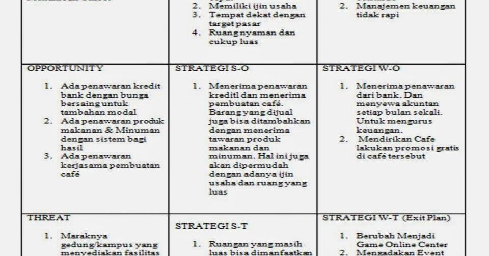 Tugas Swot Dan Strategi
