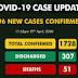 Latest Update On Covid 19: Nigeria New Cases Of Corona Virus Hits 196