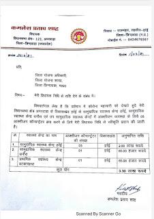 अमरवाड़ा विधायक ने कोरोना महामारी से लड़ने के लिए विधायक निधि से 43 लाख रुपये की राशि स्वीकृत की