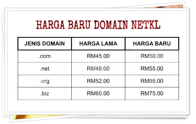NetKL umum harga domain akan dinaikkan bermula 1 September 2021