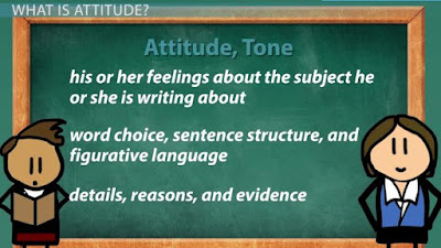 Explain The Meaning Of Attitude