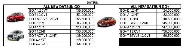 Gambar Harga OTR Mobil Datsun