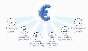 Digital Euro: ECB publishes full analysis of its public consultation | Technobuzz