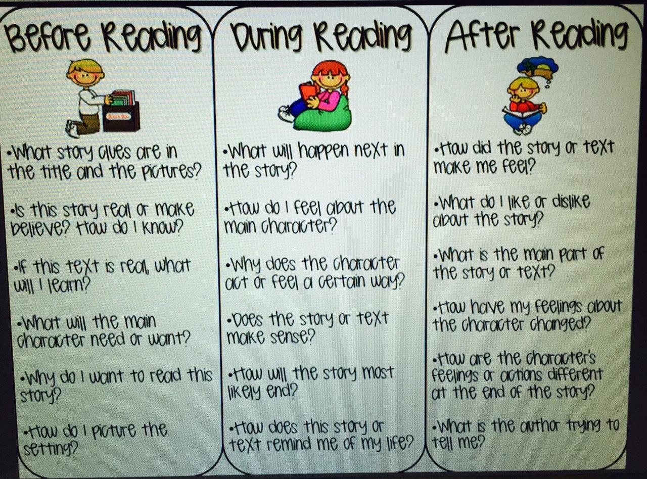 Ms Mccaw S 3rd Grade Blog This Week In Room 324