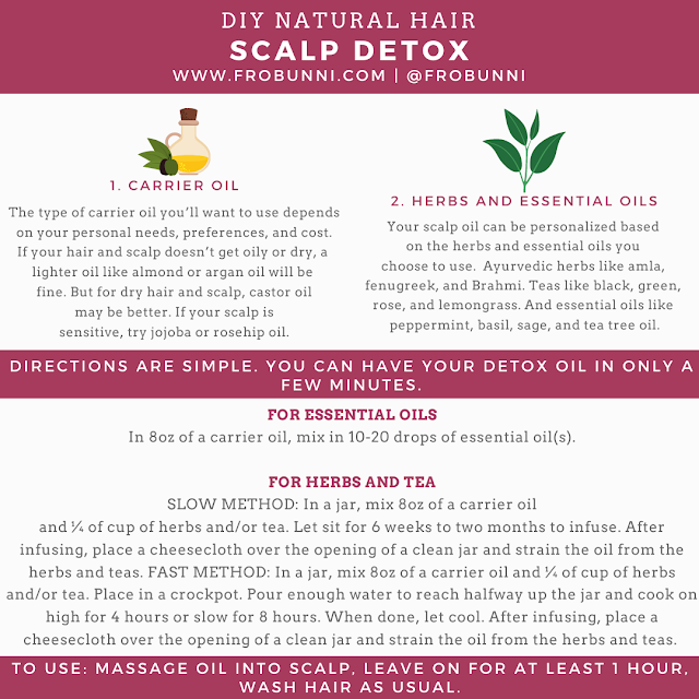 Natural hair scalp detox infographic
