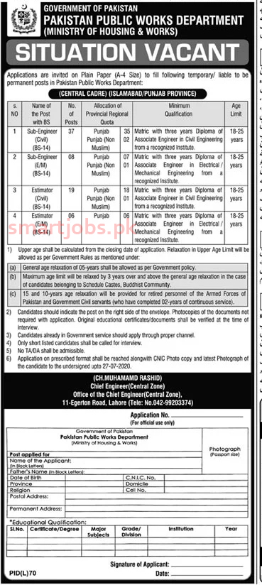 Ministry of Housing and Works Jobs 2020 July