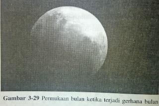 Tata Surya - Gerhana Bulan dan Gerhana Matahari