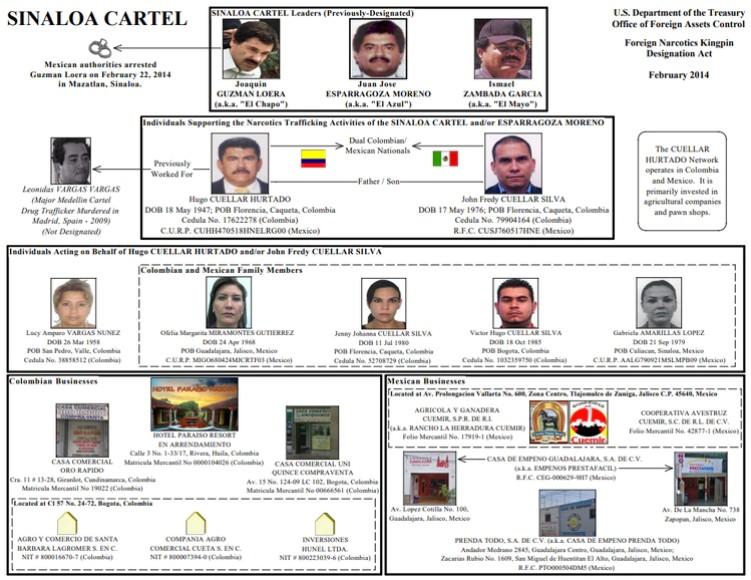"""El misterio de la fortuna de """"El Chapo"""" Guzmán: ¿cómo """"desaparecieron"""" USD 12,7 mil millones?"""