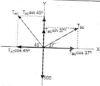 gambar penentuan tegangan