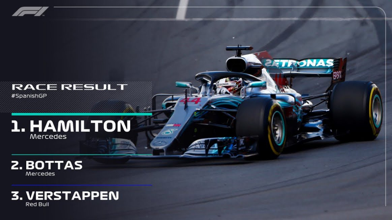 Formula 1: Hamilton vince il GP Spagna, doppietta Mercedes, sul podio Verstappen, 4a la Ferrari di Vettel