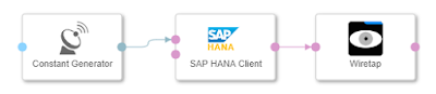 SAP HANA Study Materials, SAP HANA Guides, SAP HANA Learning, SAP HANA Tutorial and Materials, SAP HANA Live
