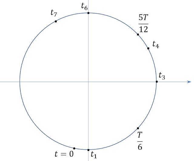 Lời giải chi tiết đề số 8 - thi thử lý thpt quốc gia - Đường tròn năng lượng - Câu 39