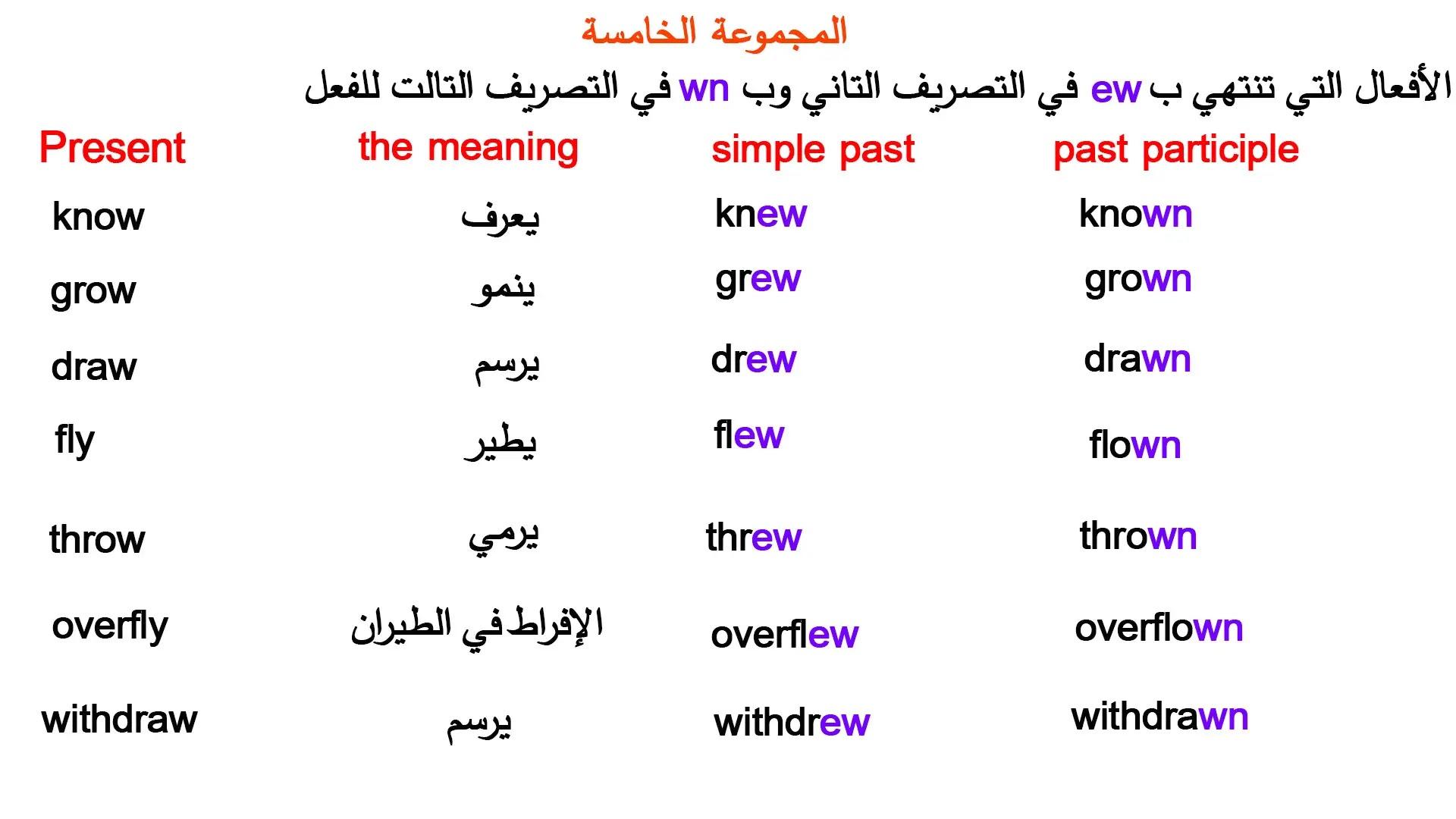 االألفعال الشاذة  irregular verbs