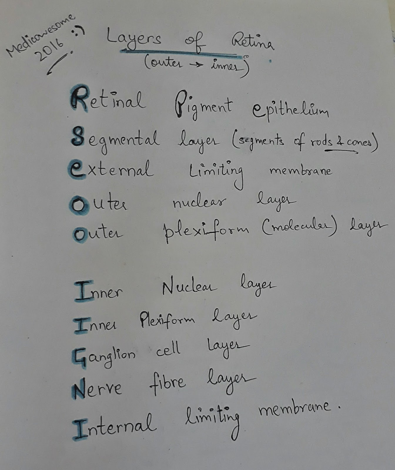 Medicowesome Location Of Synthesis Of Neurotransmitters