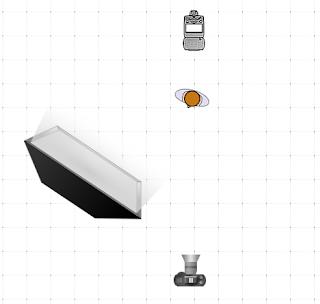 diagrama foto - lumini