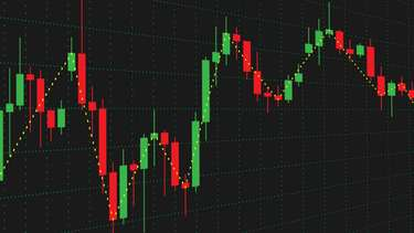 Candlestick Dalam Trading Digunakan Untuk Prediksi Harga Kedepannya