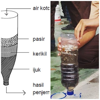 Cara membuat saringan air dari botol aqua plastik