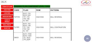 saham Trading Plan HQ Saham Idx