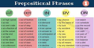 Prepositional Phrase Examples