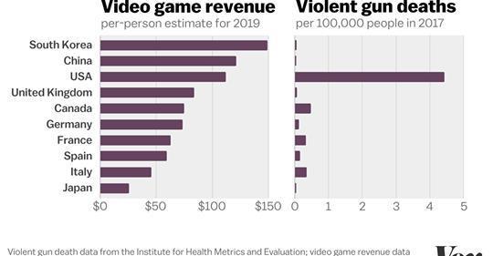 Video+Game+Revenue.jpeg
