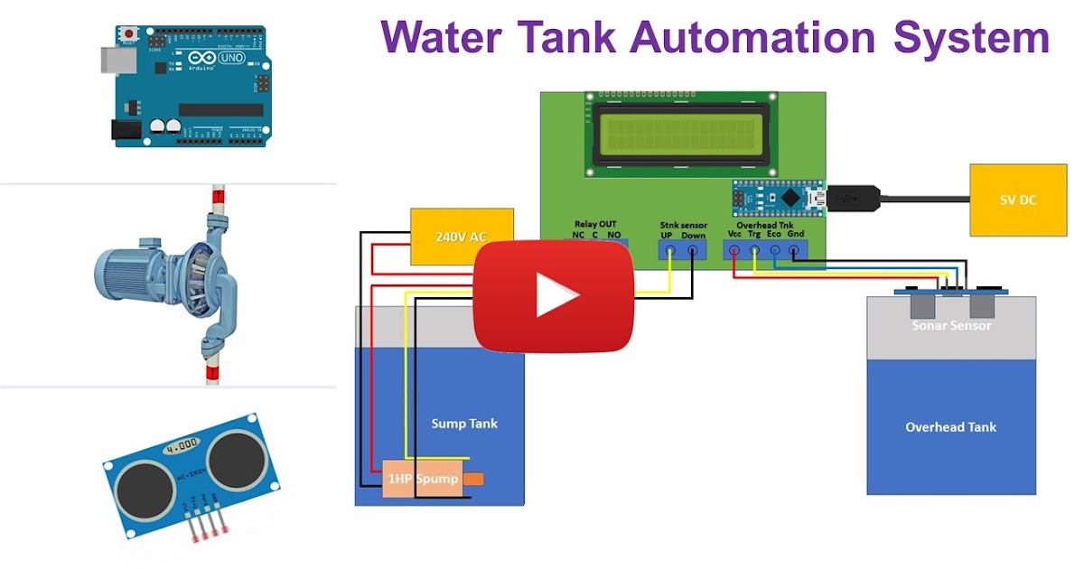 Robots- The Next Species On Earth: Automatic Water Level