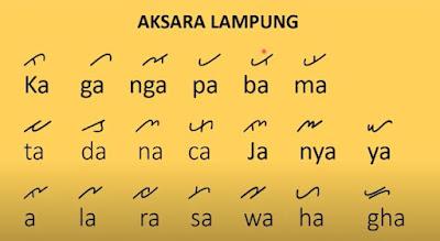 Kamus Kosakata Bahasa Lampung Dialek O Lengkap dan Beserta Artinya ke dalam Bahasa Indonesia
