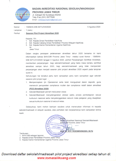 Daftar Sekolah Madrasah Pilot Project Akreditasi Tahun 2020 Provinsi Jawa Timur (Jatim) tomatalikuang.com