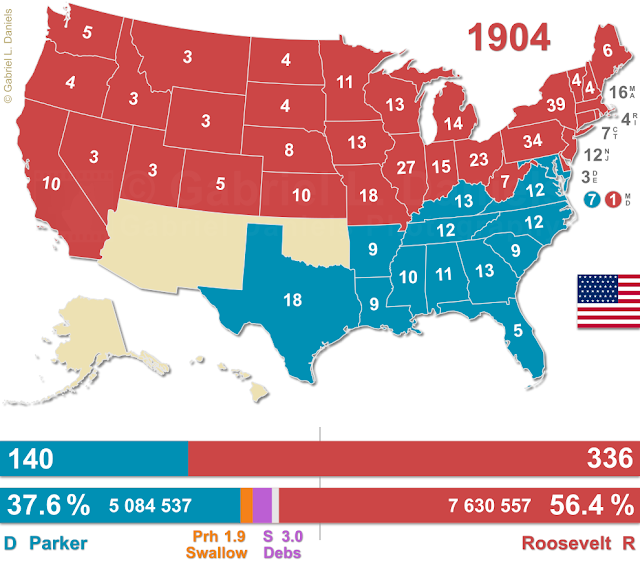 United States of America presidential election of 1904